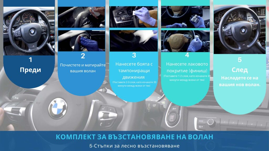 Обучителна схема проследяваща стъпките при възстановяване на волан